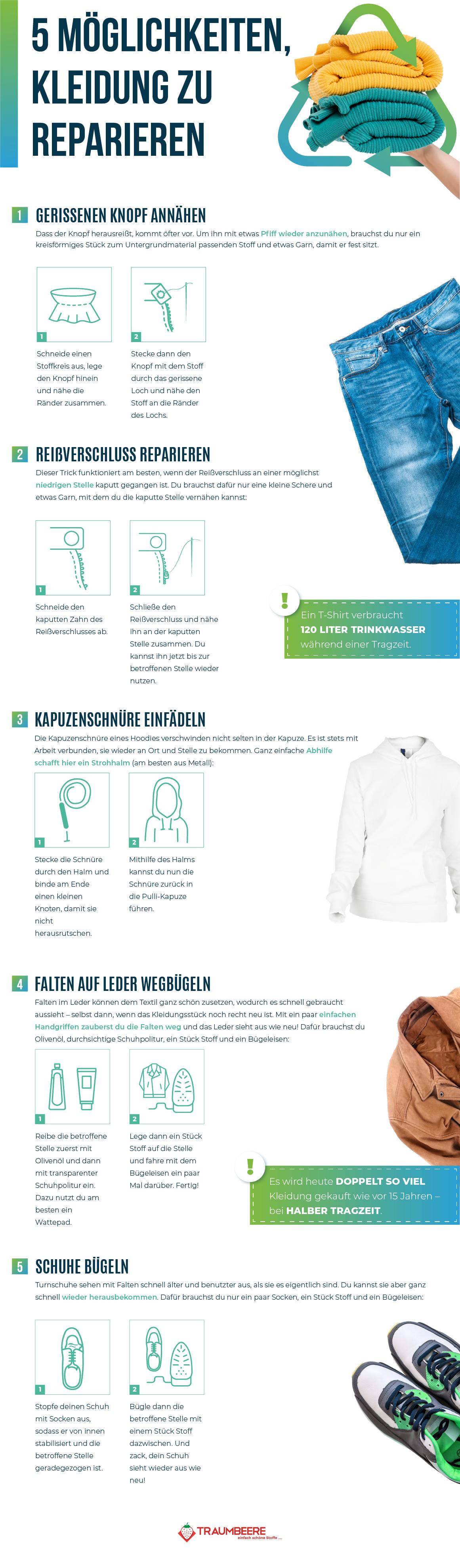 5 Möglichkeiten, Kleidung zu reparieren