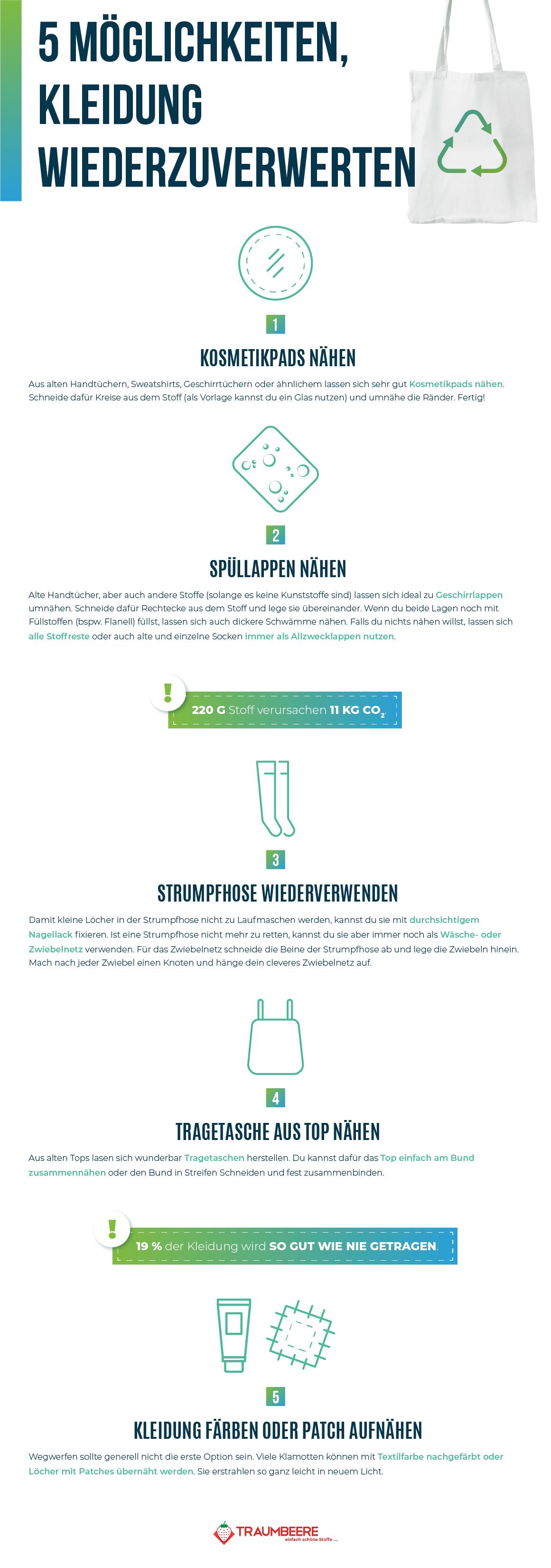 5 Möglichkeiten, Kleidung wiederzuverwerten